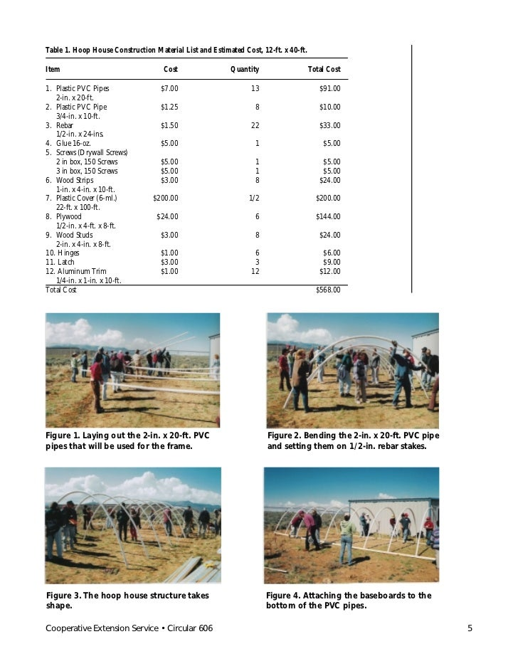 Table 1. Hoop House Construction Material List and Estimated Cost, 12-ft. x 40-ft.Item                                Cost...
