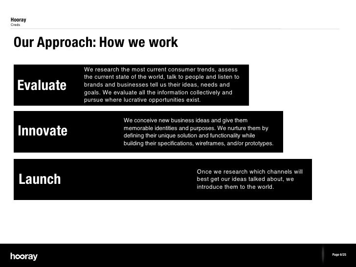 HoorayCreds Our Approach: How we work              We research the most current consumer trends, assess              the c...