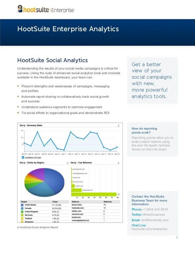 HootSuite Enterprise AnalyticsHootSuite Social Analytics                                                                  ...