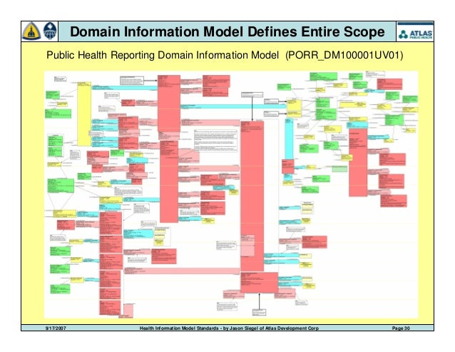 the public information model An information model in software engineering is a representation of concepts and the relationships, constraints, rules,  the language is in the public domain it .