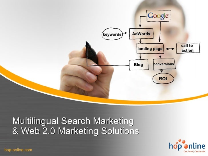 Multilingual Search Marketing & Web 2.0 Marketing Solutions AdWords landing page ROI call to  action conversions Blog keyw...
