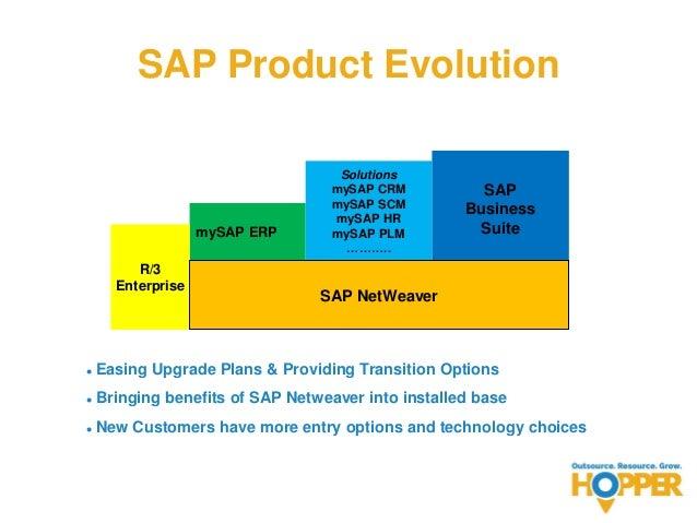 资料| Road to SAP | Page 3