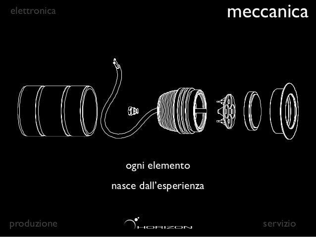 elettronica                                    meccanica                     cassaforma                         in PVC    ...