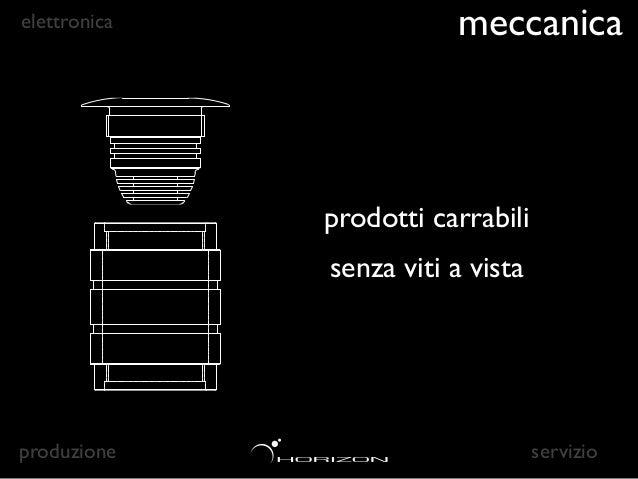 elettronica                        meccanica              prodotti carrabili              senza viti a vista              ...