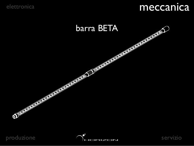 elettronica                    meccanica              barra BETA                      connettore a pressione              ...