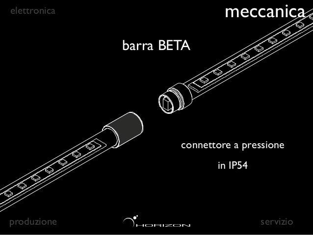 elettronica                    meccanica              barra BETA                       connessione flessibile              ...