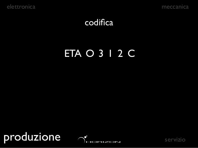 elettronica                                                   meccanica                                    codifica        ...