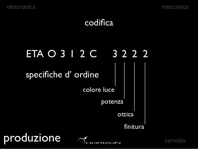elettronica                        meccanica                        varianti          colore luce              potenza    ...