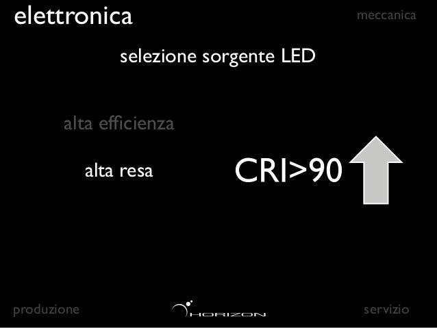 elettronica                               meccanica                 selezione sorgente LED       alta efficienza           ...
