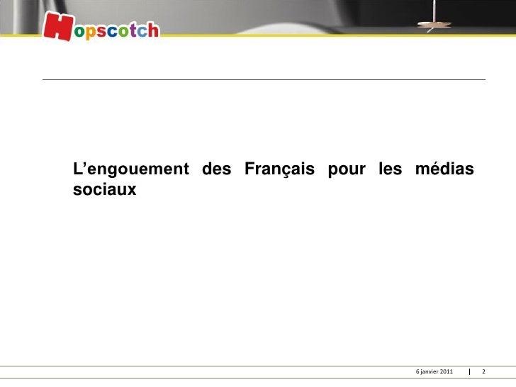 Hopscoth - Salariés et médias sociaux Slide 2
