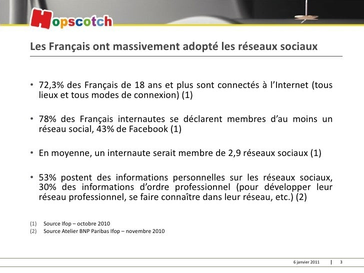 Hopscoth - Salariés et médias sociaux Slide 3