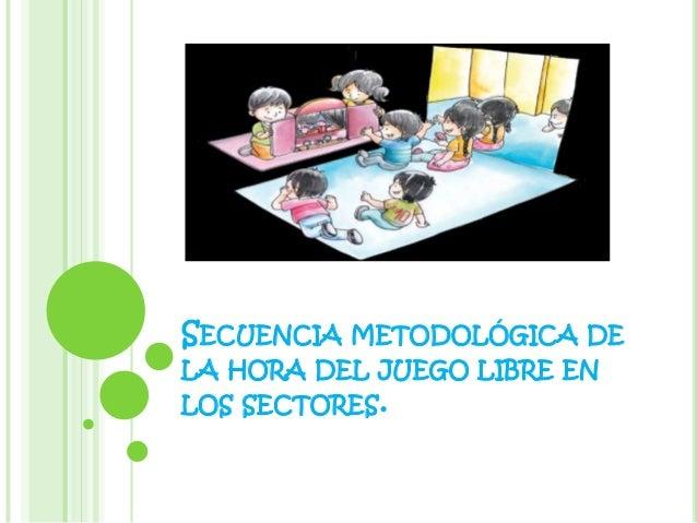 SECUENCIA METODOLÓGICA DE LA HORA DEL JUEGO LIBRE EN LOS SECTORES.