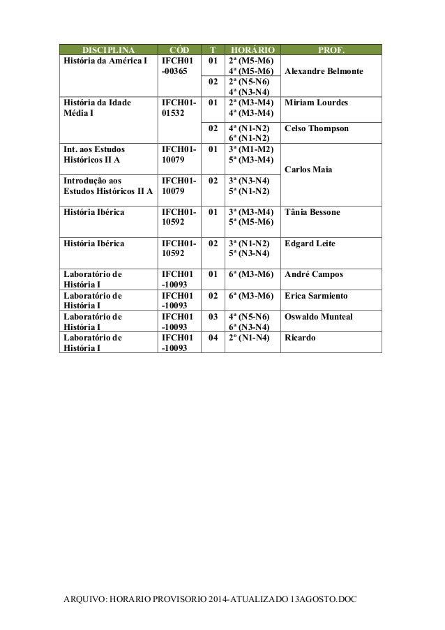 DISCIPLINA CÓD T HORÁRIO PROF.  História da América I IFCH01  -00365  01 2ª (M5-M6)  4ª (M5-M6) Alexandre Belmonte  02 2ª ...