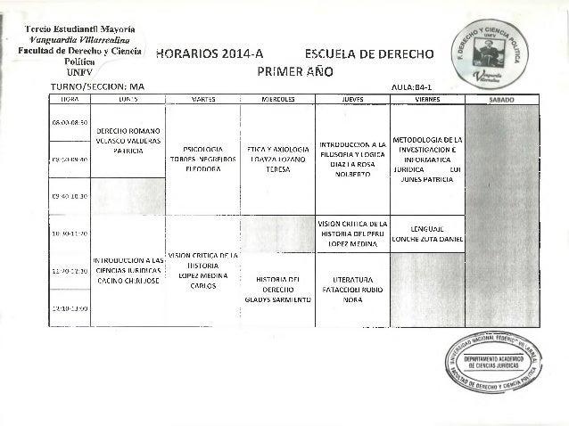 Tercio Estudiantil Mayoría Vanguardia Villarrealina Facultad de Derecho y Ciencia I Política UNFV TURNO/SECCION: MA HORARI...