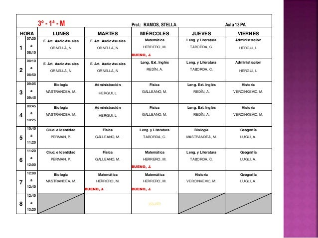 3º - 1ª - M Prct.: RAMOS, STELLA Aula 13 PA HORA LUNES MARTES MIÉRCOLES JUEVES VIERNES 1 07:30 E. Art. Audiovisuales E. Ar...