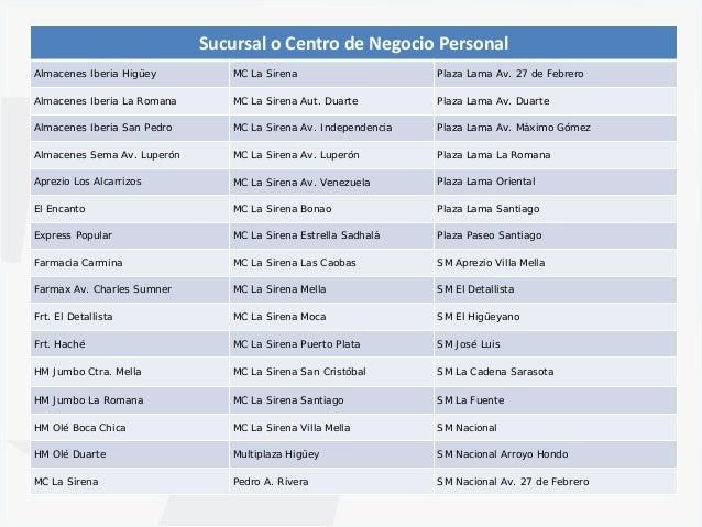 Horario especial semana santa 2014 for Horario sucursales