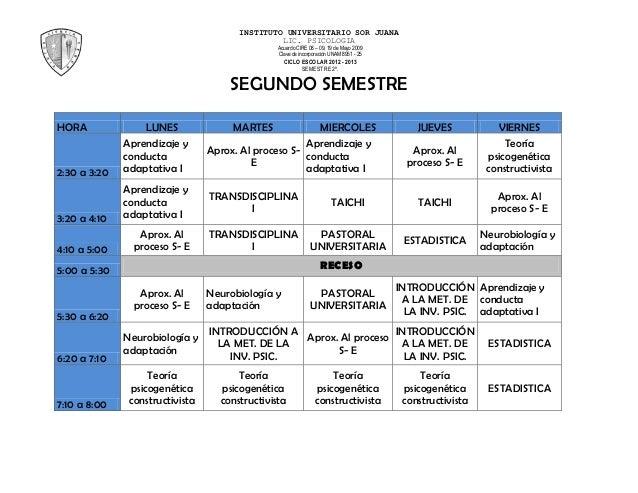 INSTITUTO UNIVERSITARIO SOR JUANA                                                LIC. PSICOLOGIA                          ...