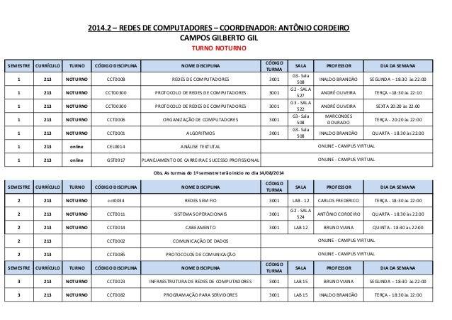 SEMESTRE CURRÍCULO TURNO CÓDIGO DISCIPLINA NOME DISCIPLINA CÓDIGO TURMA SALA PROFESSOR DIA DA SEMANA 1 213 NOTURNO CCT0008...