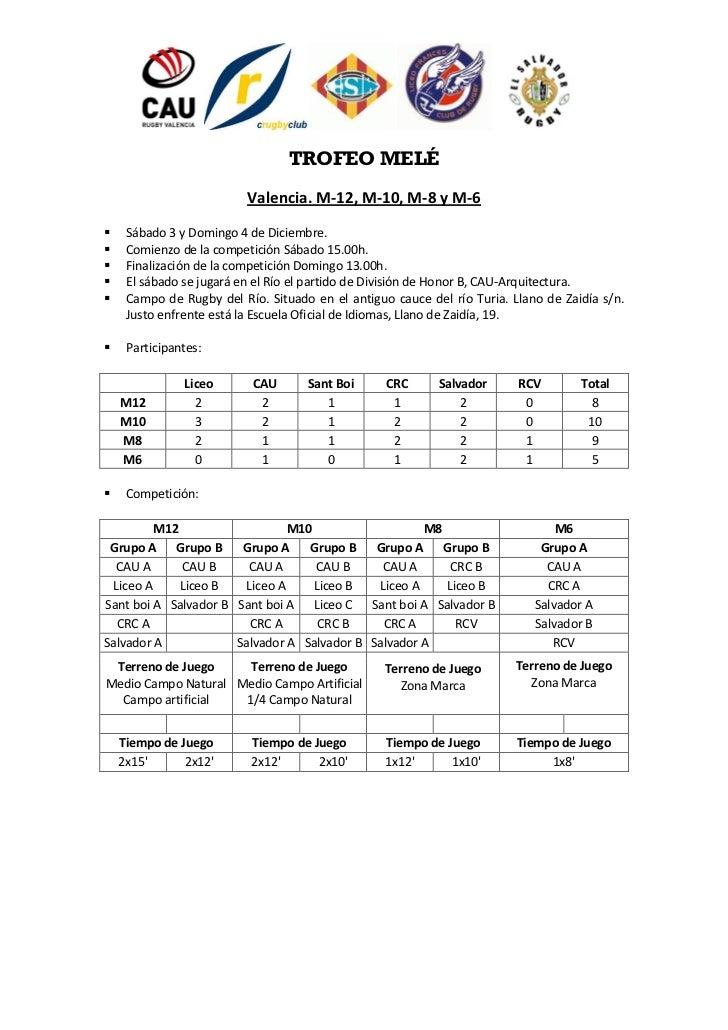 TROFEO MELÉ                          Valencia. M-12, M-10, M-8 y M-6    Sábado 3 y Domingo 4 de Diciembre.    Comienzo d...