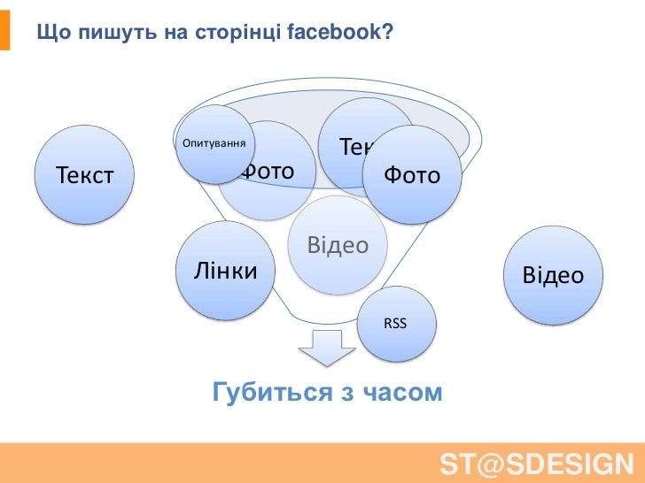 Що пишуть на сторінці facebook?            Опитування                             Текст Текст              Фото         Фо...