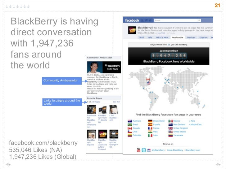 21   BlackBerry is having direct conversation with 1,947,236 fans around the world             Community Ambassador       ...