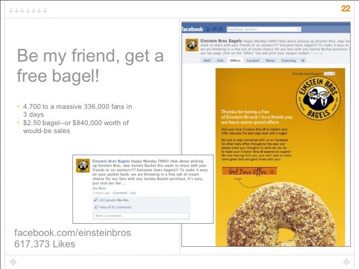 22     Be my friend, get a free bagel! •   4,700 to a massive 336,000 fans in     3 days •   $2.50 bagel--or $840,000 wort...