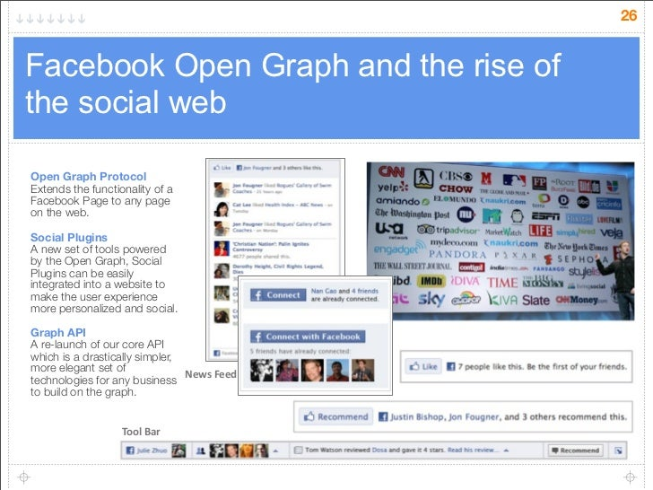 26   Facebook Open Graph and the rise of the social web  Open Graph Protocol Extends the functionality of a Facebook Page ...