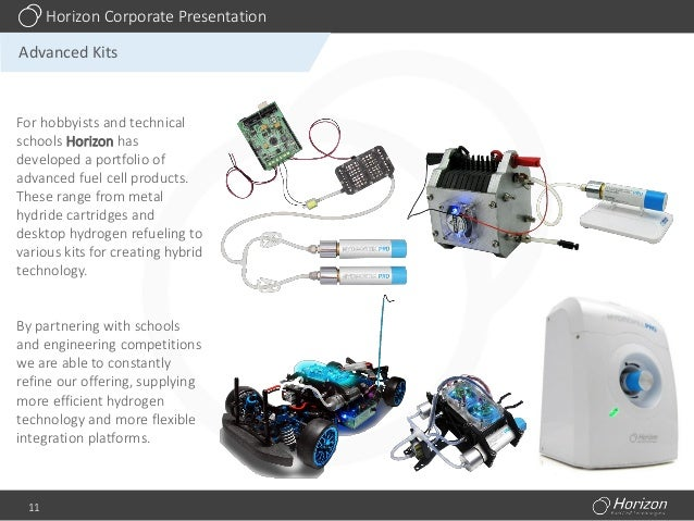 Introducing Horizon Fuel Cell Technologies