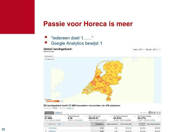 Passie voor horeca<br />Digitaal leermateriaal<br />Video's<br />Teksten<br />Pdf's<br />Zónder registratie:<br />Zoeken V...