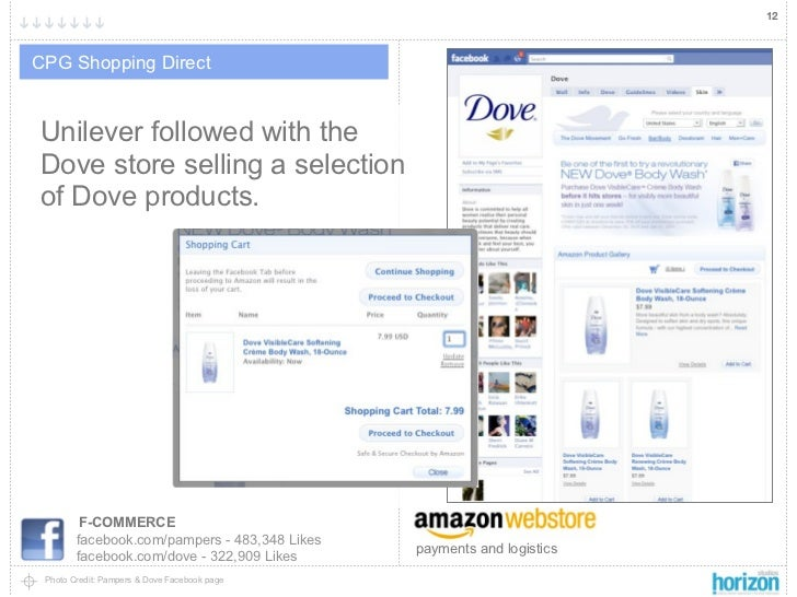 12CPG Shopping DirectUnilever followed with theDove store selling a selectionof Dove products.         F-COMMERCE        f...