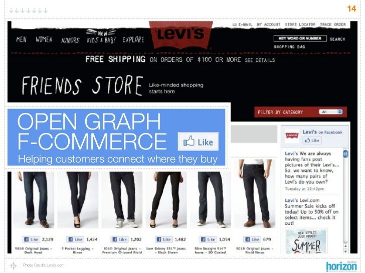 14OPEN GRAPHF-COMMERCEHelping customers connect where they buyPhoto Credit: Levis.com