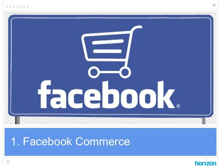 111. Facebook Commerce
