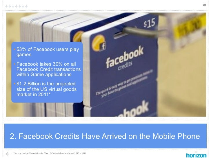 20 • 53% of Facebook users play   games • Facebook takes 30% on all   Facebook Credit transactions   within Game applicati...