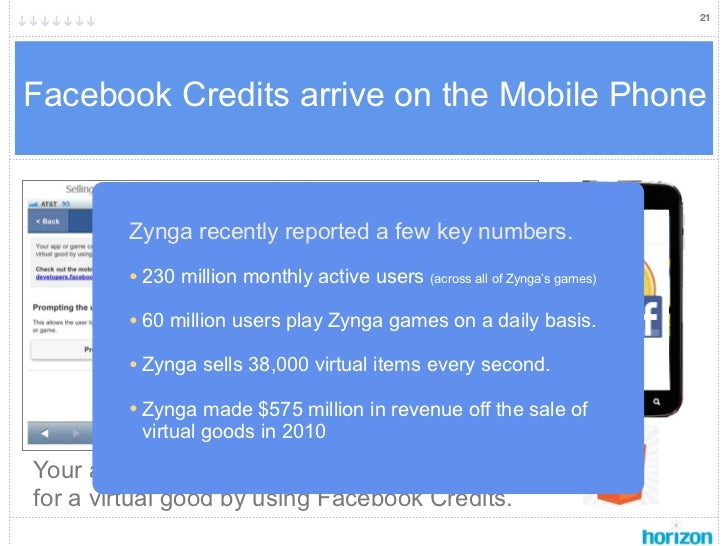 21Facebook Credits arrive on the Mobile Phone        Zynga recently reported a few key numbers.        • 230 million month...