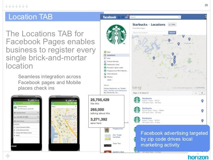 25Location TABThe Locations TAB forFacebook Pages enablesbusiness to register everysingle brick-and-mortarlocation   Seaml...
