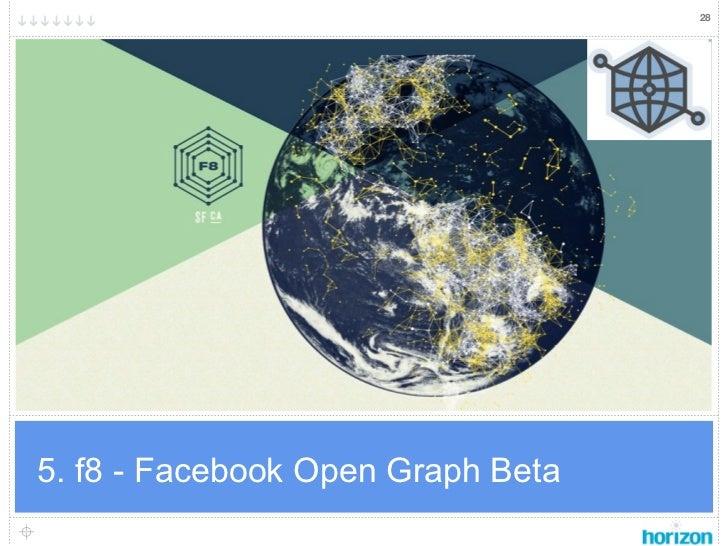 285. f8 - Facebook Open Graph Beta