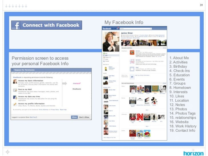 31                              My Facebook InfoPermission screen to access                      1. About Meyour personal ...