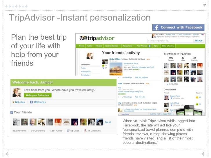 32TripAdvisor -Instant personalizationPlan the best tripof your life withhelp from yourfriends                            ...