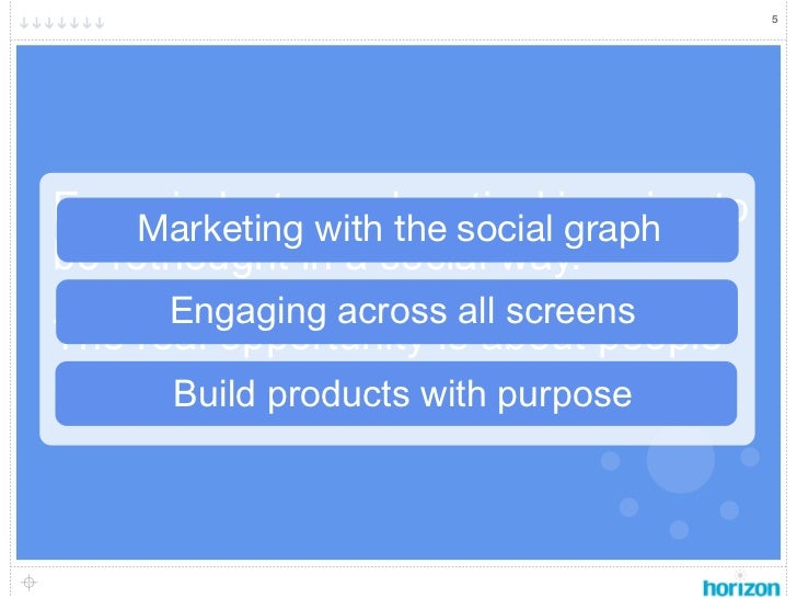 5Every industrywith the social is going to     Marketing               and vertical graphbe rethought in a social way.    ...
