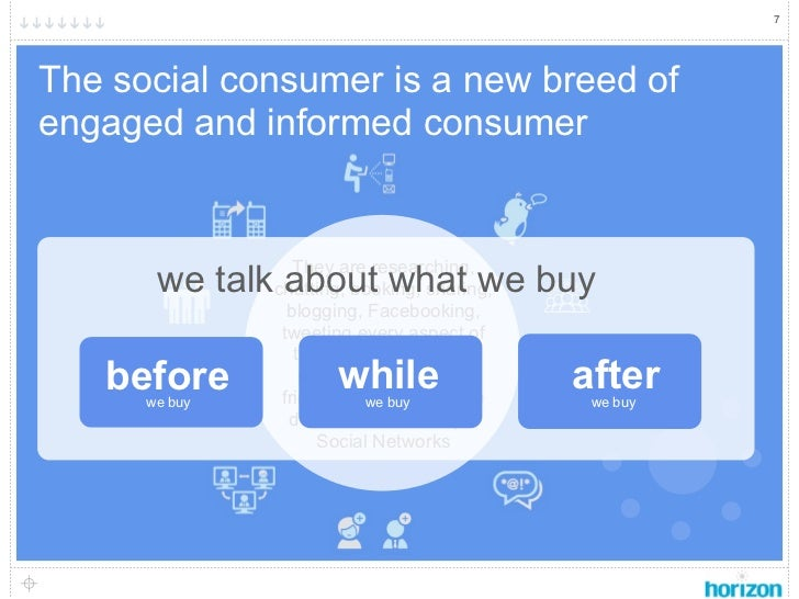 7    The social consumer is a new breed of    engaged and informed consumer                      They are researching,    ...