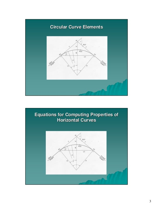horizontal curves A key to better geometric design of highways is designing horizontal curves conforming to driver behaviour the values of side friction factors in the.
