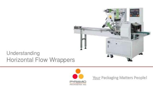 Your Packaging Matters People! Understanding Horizontal Flow Wrappers