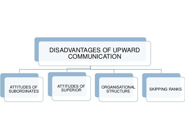the disadvantages of the upward feedback 2018-7-17  give advantages and disadvantages of employee  the advantages and disadvantages of upward communication for  - 1 feedback 2.