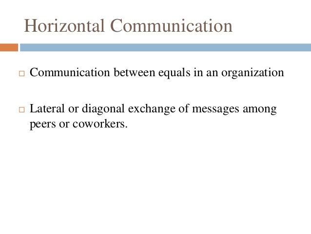 Business Communication - Horizontal & Vertical Communication