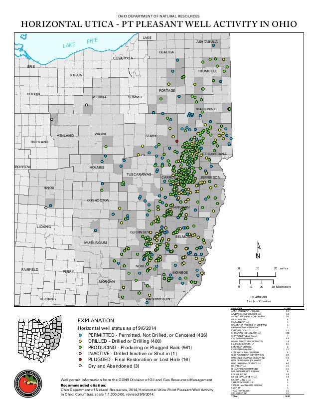 ODNR Map Showing Utica Shale Wells Permitted & Drilled in