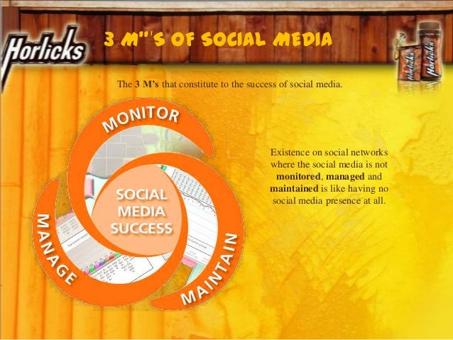 3 M'''S OF SOCIAL MEDIA The 3 M's that constitute to the success of social media. Existence on social networks where the s...