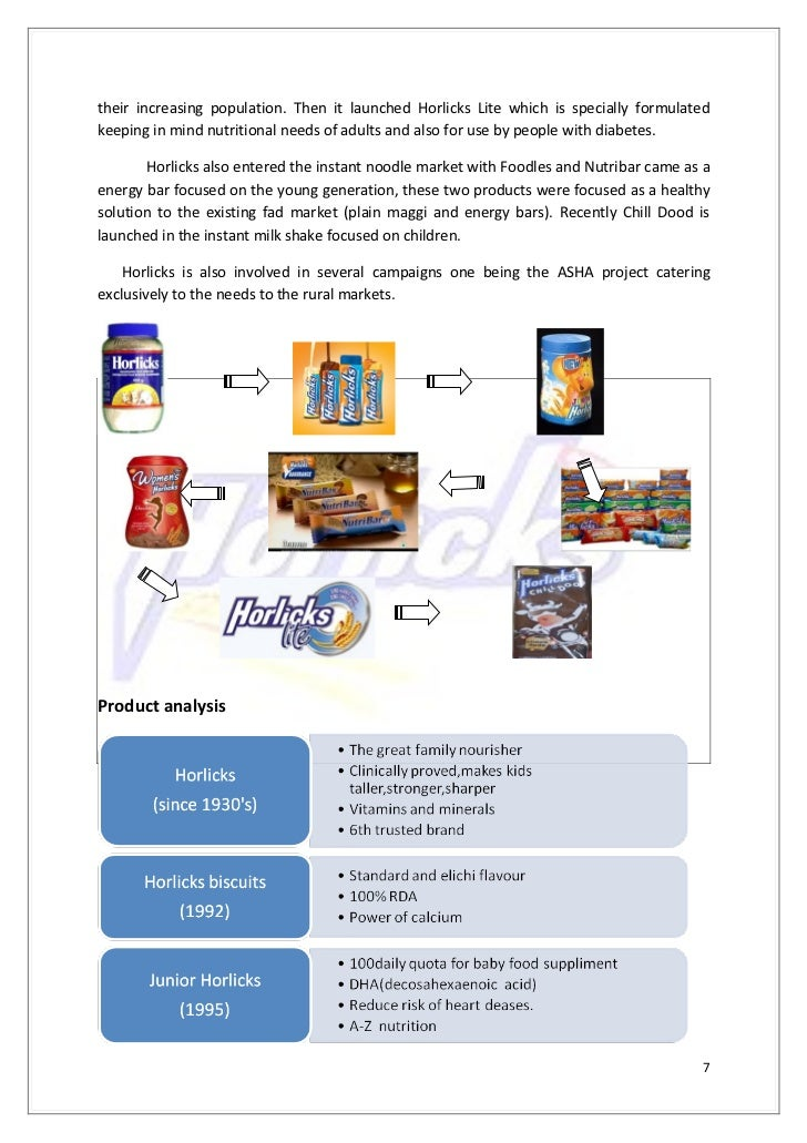 horlicks segmentation ppt