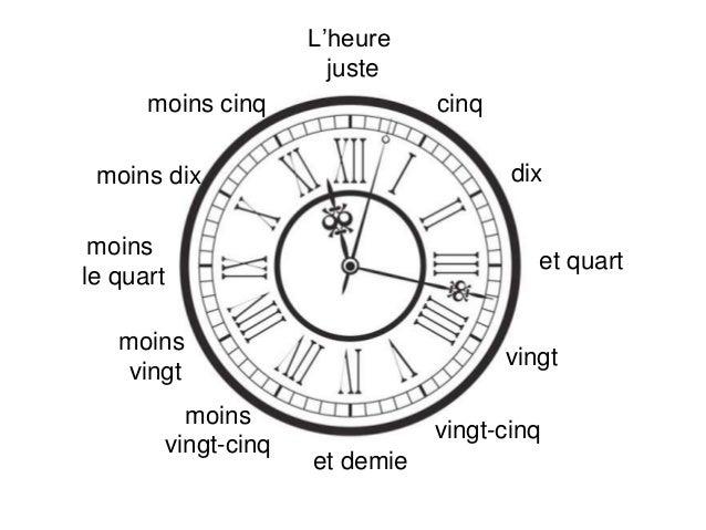 L'heure : Horloges de france  Slide 2