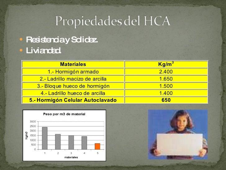 Hormigon celular precio m2 hormign celular de autoclave - Hormigon celular precio ...