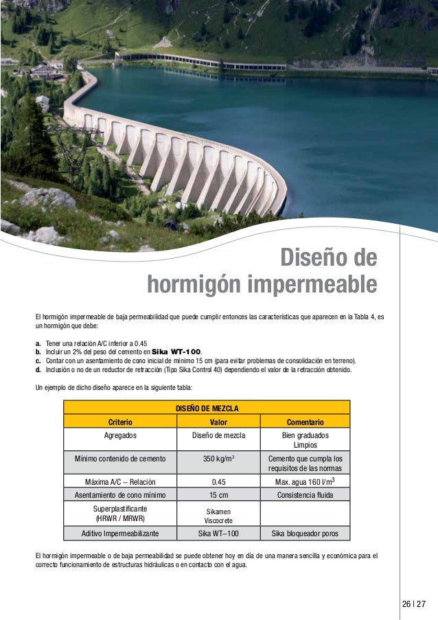 hormigon impermeable